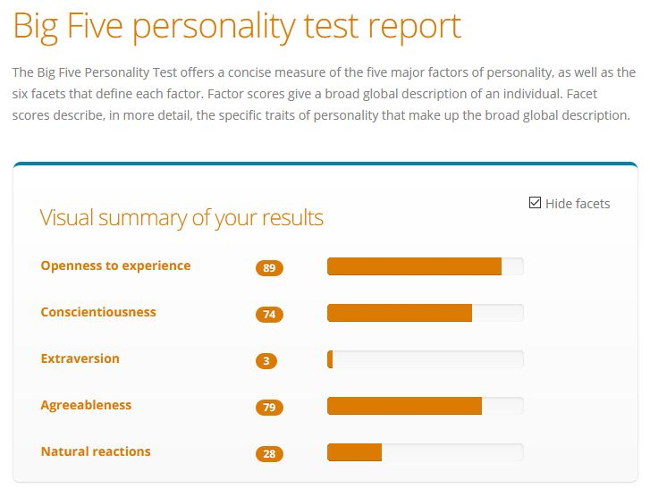 Big Five Personality Test Report for Floyd Kelly
